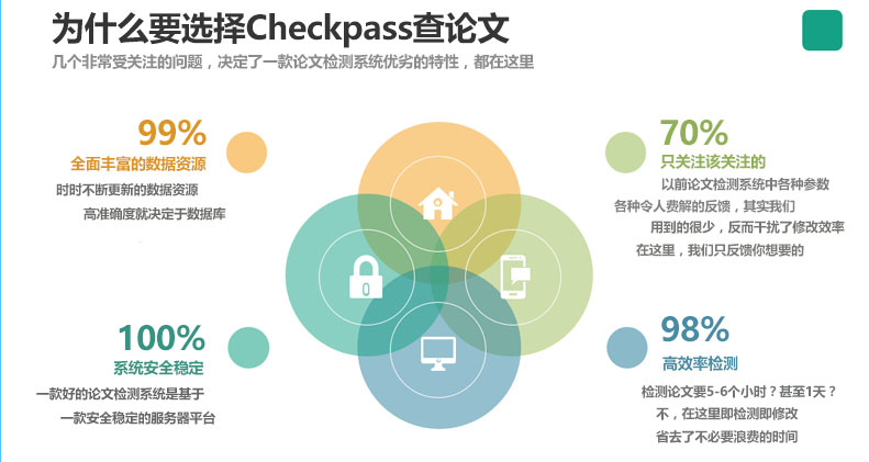 CheckPass-3