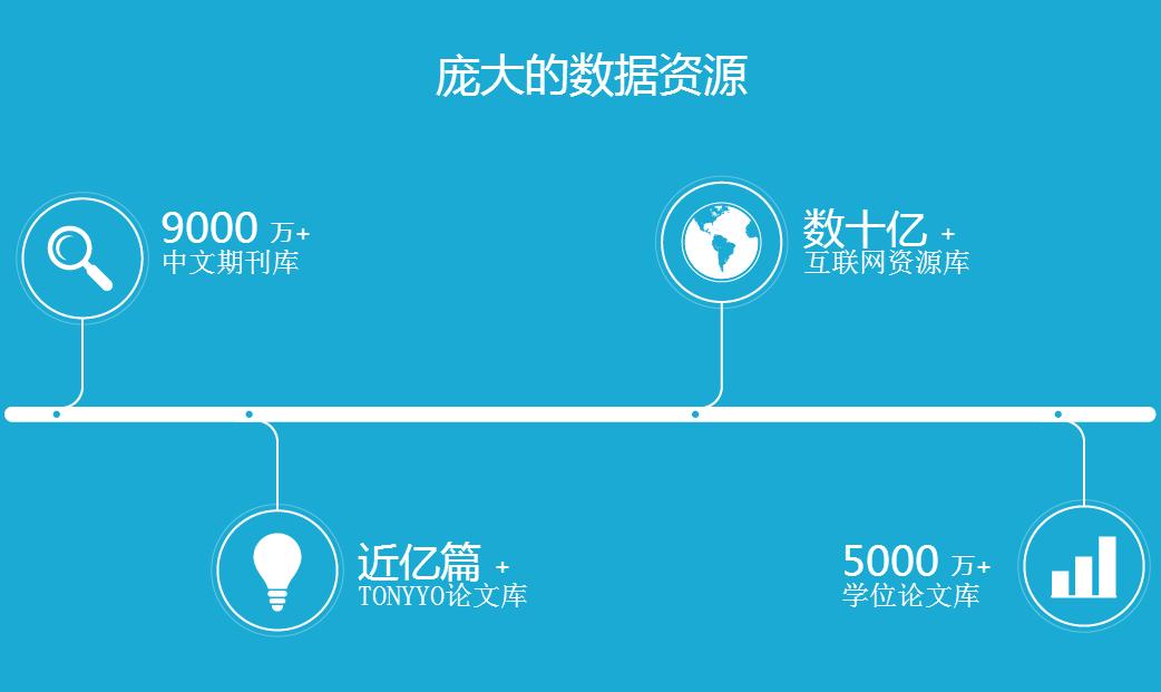 庞大的数据资源:9000 万+中文期刊库、数十亿 +互联网资源库、近亿篇 +TONYYO论文库、5000 万+学位论文库
