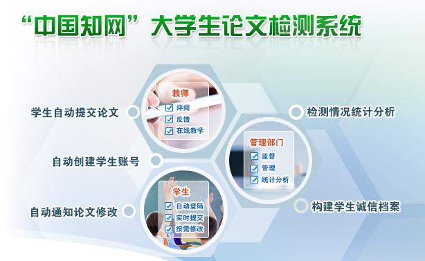 中国知网大学生论文检测系统